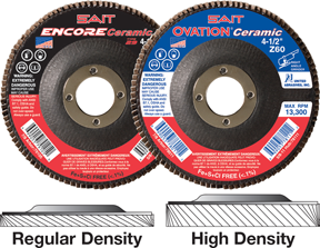 Encore and Ovation ceramic flap discs